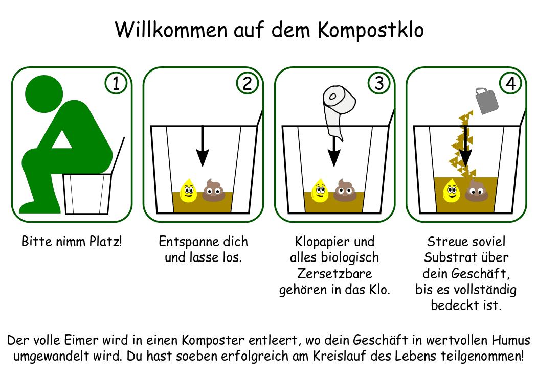 Anleitung Komposttoilette