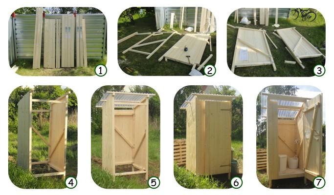 die komposttoilette stoffstromer. Black Bedroom Furniture Sets. Home Design Ideas
